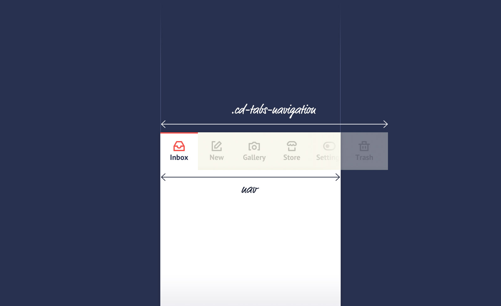css responsive tabbed navigation codyhouse