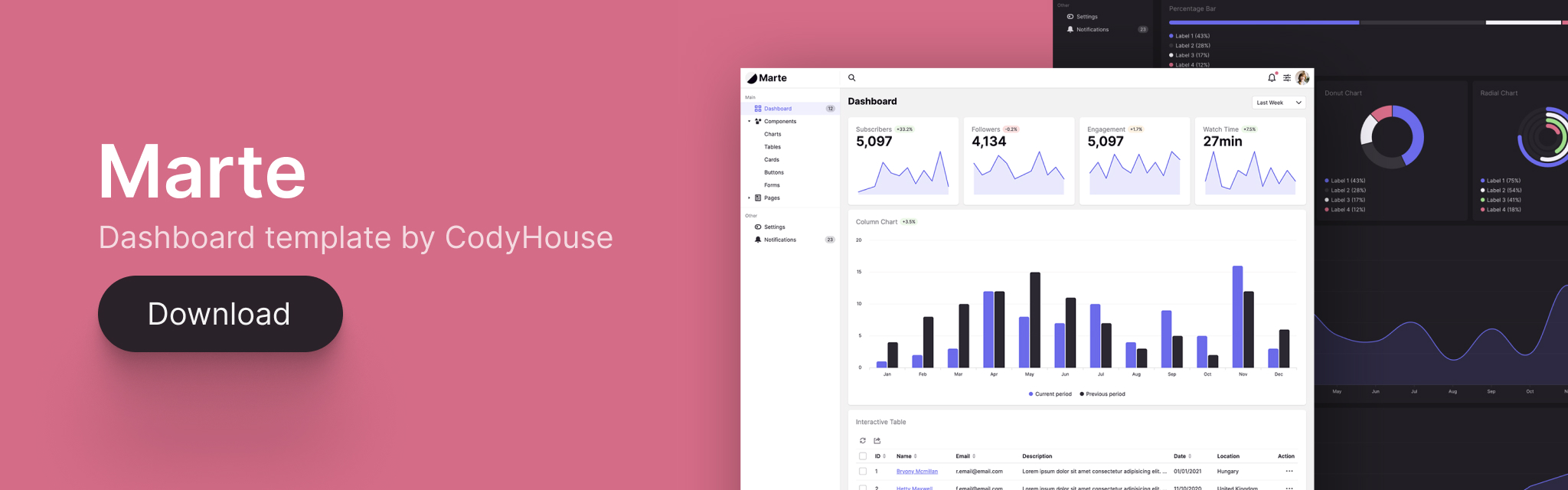 Marte, dashboard template by CodyHouse